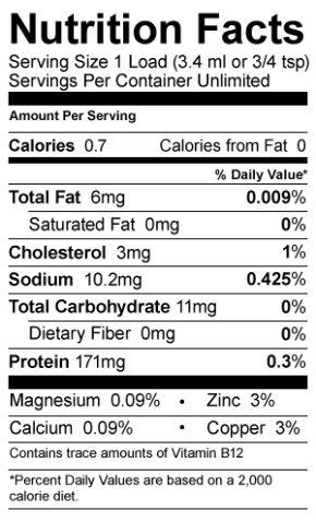 Sperm nutrition facts table